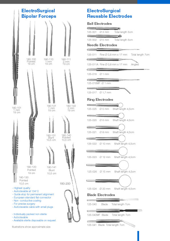 Medsys - Electro-surgery - Monopolar and Bipolar forceps